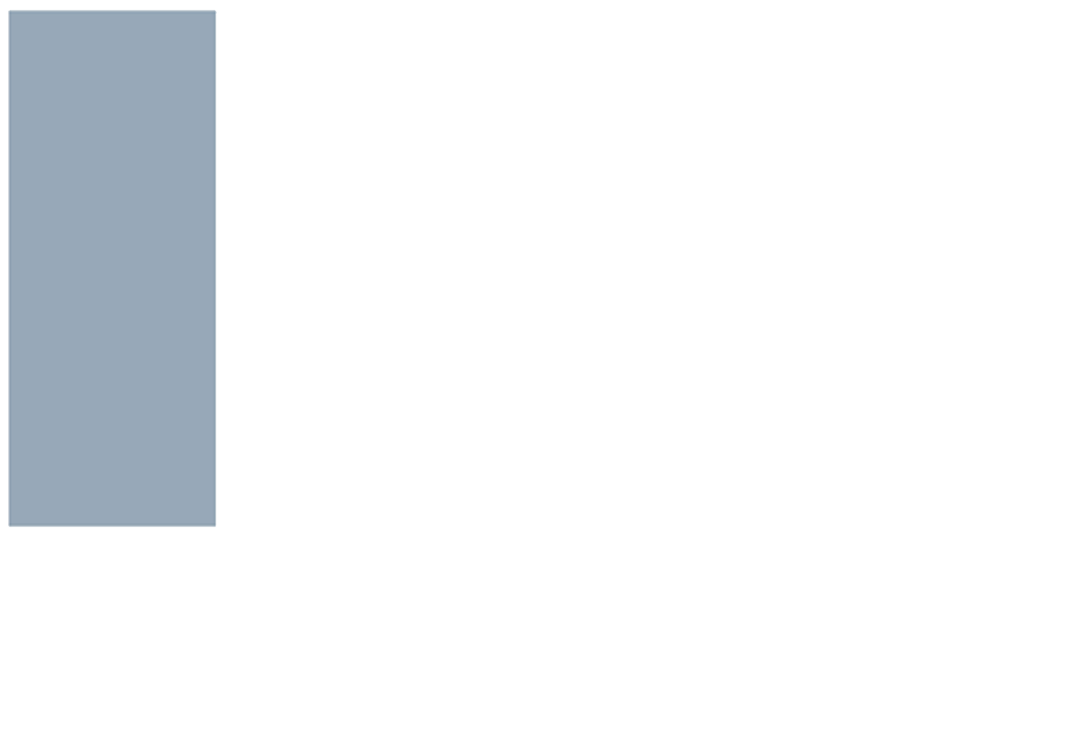 Seiling's Floors & More in Kitchener & Waterloo